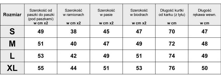 Tabela Wymiarów Kurtka Damska Futerko Skóra #115 fashionavenue.pl