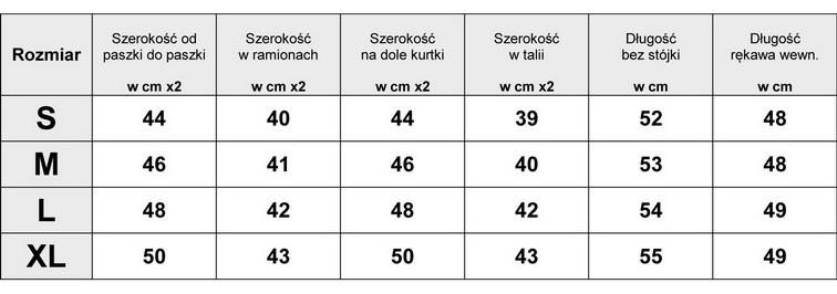 Tabela wymiarów ramoneska klasyczka pagony #73