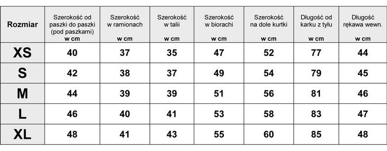 Tabelka wymiarów KURTKA SUKIENKA PŁASZCZ JEANS model #JS683 KURTKI.SKLEP.PL