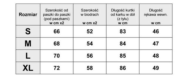 Tabela Wymiarów Kurtka parka Damska Baranek #116 fashionavenue.pl