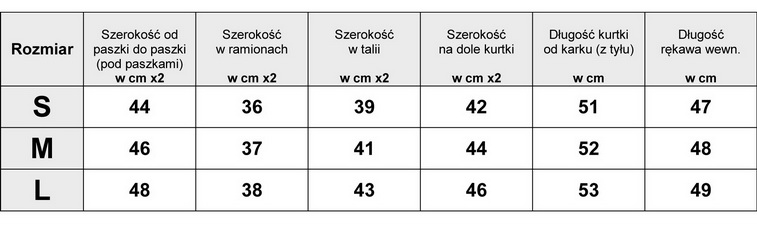 Tabela Wymiarów Kurtka Damska RAMONESKA Skóra Materiał #130 w sklepie FASHIONAVENUE.PL