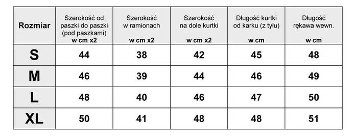 Tabelka wymiarów Kurtka Damska Jeans Długa Przecierana wiosna lato jesień model #137 fashionavenue.pl