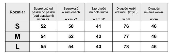 Tabelka wymiarów Kurtka Damska Jeans Długa Oversize wiosna lato jesień model #140 fashionavenue.pl