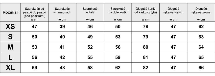 Tabela Wymiarów Kurtka Parka Moro Militarna #157 fashionavenue.pl