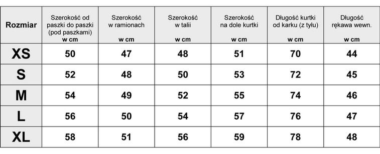 Tabela Wymiarów Kurtka Parka Moro Militarna #1709 fashionavenue.pl