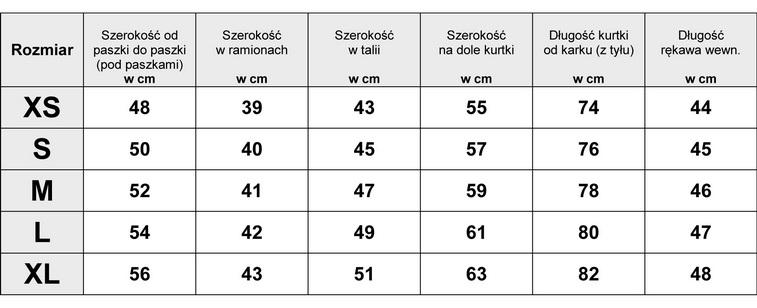 Tabela Wymiarów Kurtka Parka Moro Militarna #1710 fashionavenue.pl