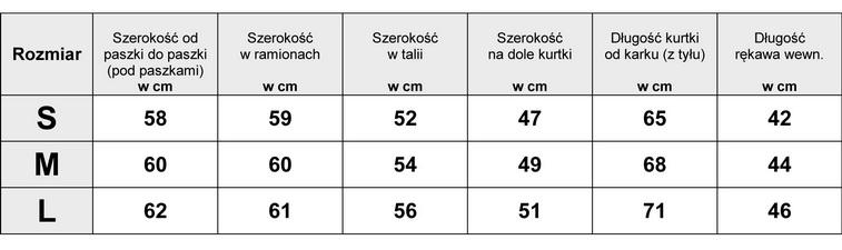 Tabelka wymiarów Kurtka Damska Jeans Długa Perełki wiosna lato jesień model #707