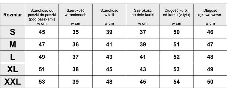 Tabelka wymiarów Kurtka Damska Jeans Długa Perełki wiosna lato jesień model #E031 fashionavenue.pl
